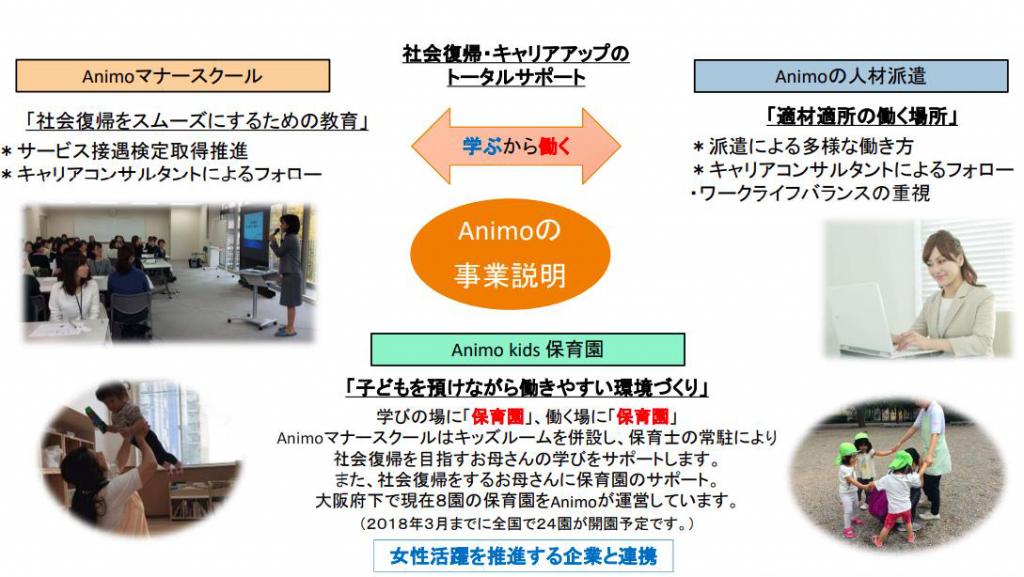 animo5