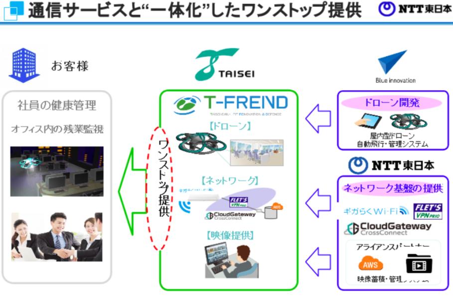 NTT_East_Japan3